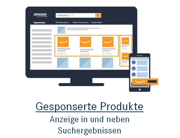 Amazon Ads: Gesponserte Produkte