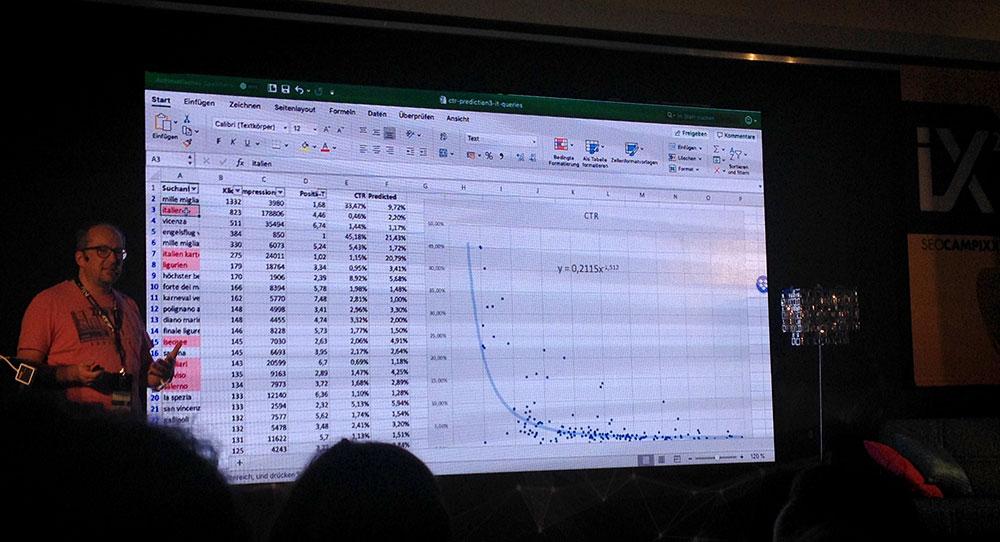 Data Driven Mindset für SEOs